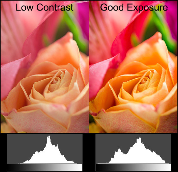 good-exposure-with-histo